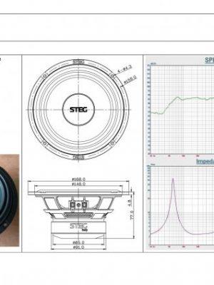 Steg MT 650C : 6.5″ 2Way component System